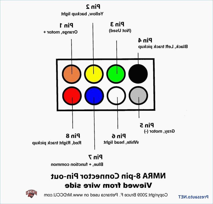 Unique Light Fixture Wire Diagram #diagram #wiringdiagram