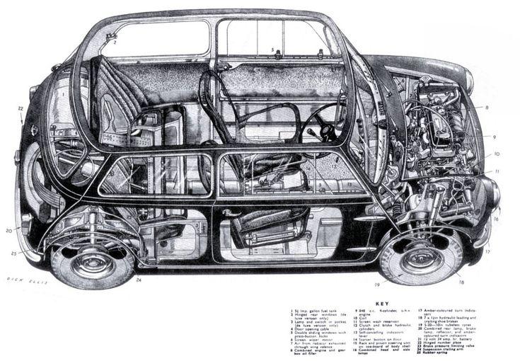 Morris Mini-Minor 1959 | Mini | Original Mini