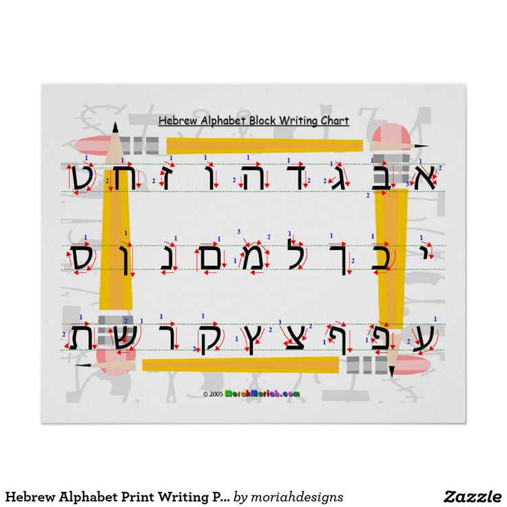 hebrew alphabet for kids Google Search (With images