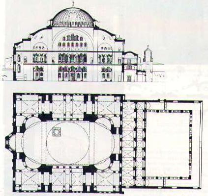 Igreja de Santa Sofia de Constantinopla - Esquema