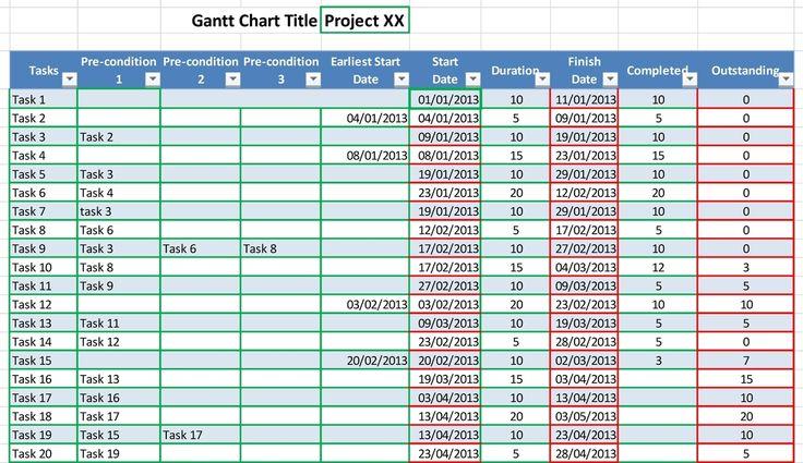 The Business Tools Store - Gantt Chart Excel Template Ver 2, �9.80 (http://www.businesstoolsstore.com/gantt-chart-excel-template-ver-2/)