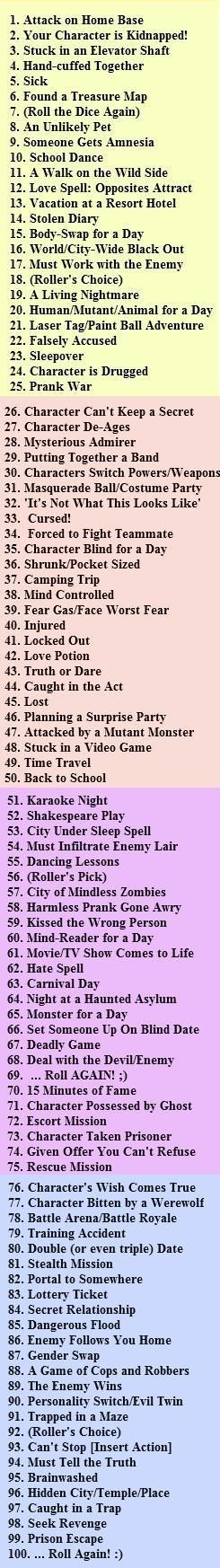 And now, pick a number between 1 and 100. Instant writing prompt. :D - I actually started reading this as chapter titles XD now THAT would be one crazy story.