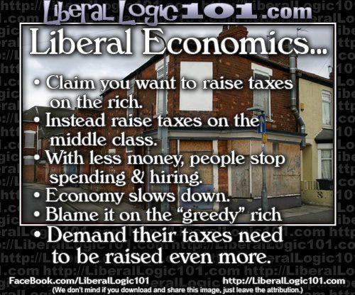 How Liberal Economics Works… – Liberal Logic 101