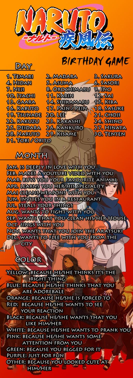 Naruto birthday game. Orochimaru bought me my favorite animal because he wanted to see my reaction....O_O
