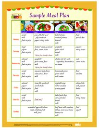 Best Meal Plan Images On   Healthy Meals Healthy