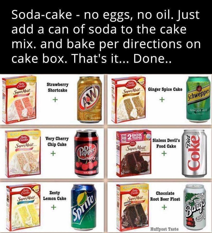 Can of Soda & Cake Mix