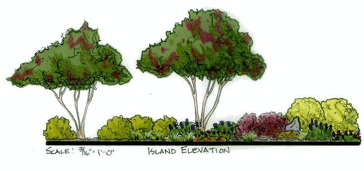 Jana Miller Landscape & Design - Huntsville, AL, United ...