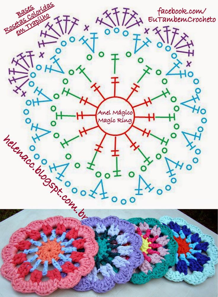 I ALSO ... CROCHETO: Colored rosettes Bases Trapilho