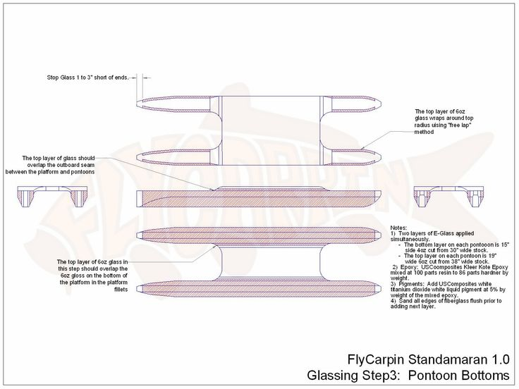 Standamaran SUP Plans Glassing Step 3