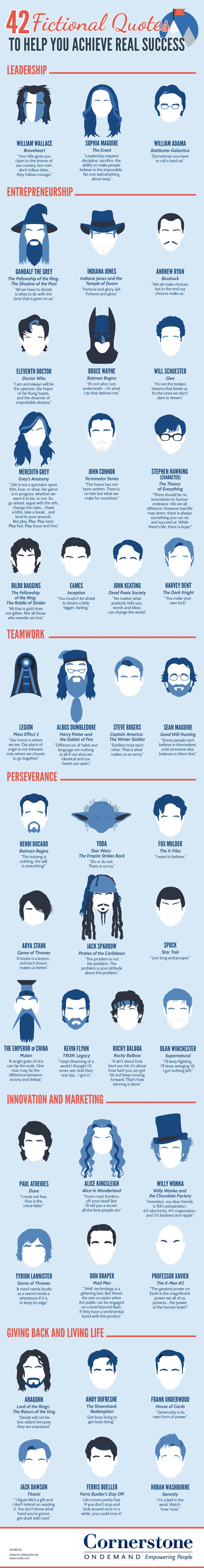 42 Fictional Quotes to Help You Achieve Real Success [by CornerstoneOnDemand -- via #tipsographic]. More at tipsographic.com
