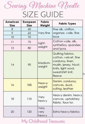 industrial sewing machine needle sizes