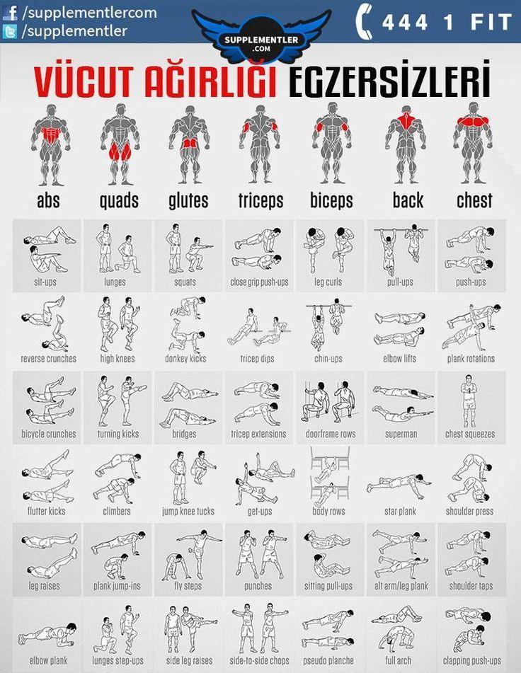 Kendi vücut ağırlığınızı kullanarak yapabileceğiniz hareketler ve bu hareketlerin hangi bölgelerinizi çalıştırdığına dair bu tablo sayesinde siz de kendi antrenman programınızı çıkartabilirsiniz.  #spor #workout #vücutgeliştirme #workoutflow #workouttime #fitness #fitnessaddict #fitnessmotivation #fitnesslifestyle #bodybuilding #supplement #health #healthy #workout #fitness #crossfit #motivation #protein #proteintozu #beslenme