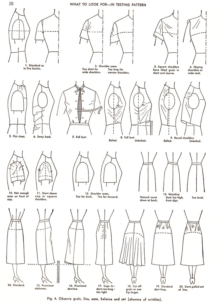 What to Look For - In Testing Pattern from Practical Dress Design by Mabel D. Erwin
