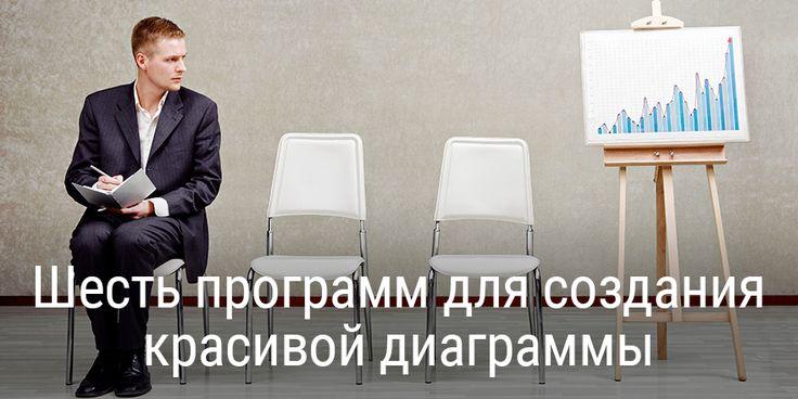 Шесть программ для создания диаграмм https://blog.themarfa.name/shest-proghramm-dlia-sozdaniia-diaghramm/