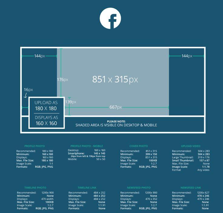 FB-dimensions