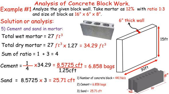 How To Analyze Concrete Block Work Perfectly Civil Engineering Design Concrete Blocks Structural Engineering