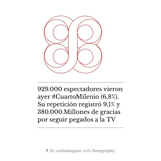 17 Best Images About Cuarto Milenio On Pinterest Mesas