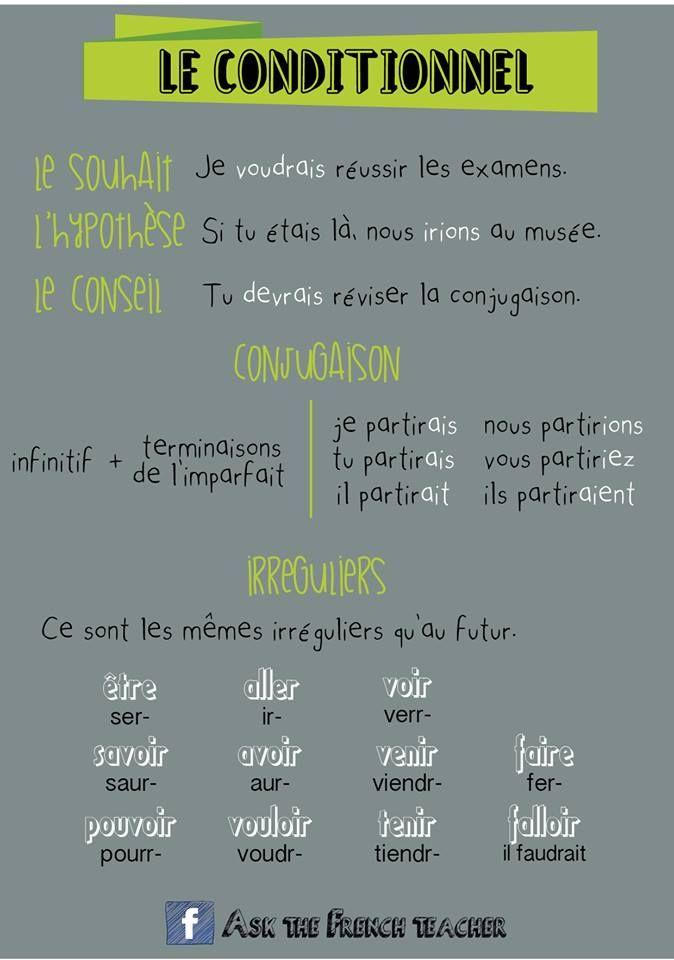 le conditionnel  http://apprendrefrancais.net/les-difficultes-du-francais/conditionnel-et-phrase-hypothetique.html