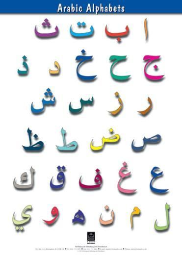 alphabet arabe the alphabet tree larbe alphabet