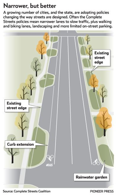 Complete Streets news graphic. Click image for full story and visit the slowottawa.ca boards >> https://www.pinterest.com/slowottawa/boards/