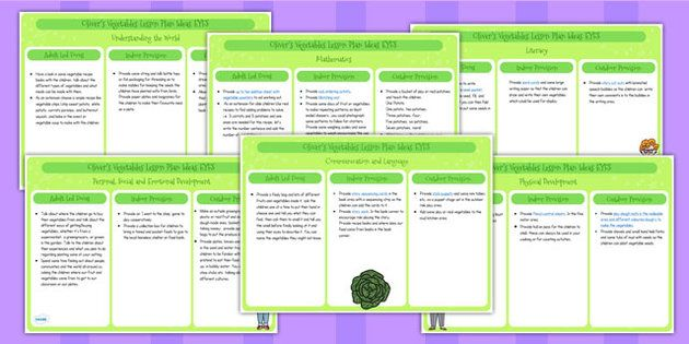 Oliver's Vegetables EYFS Lesson Plan and Enhancement Ideas