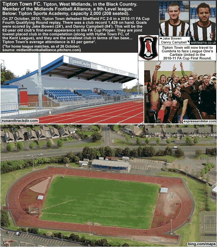 Tipton Sports Academy, Tipton Town FC of England.