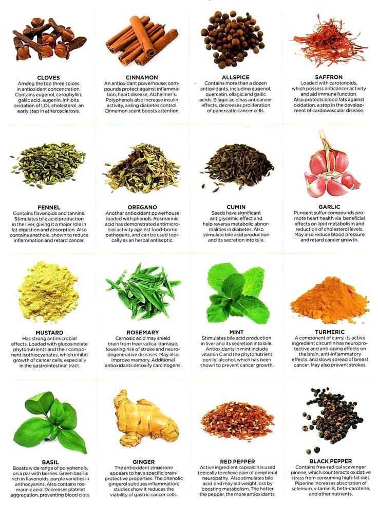 Spices for your #health