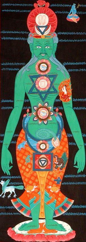 kundalini_chakras_in_human_body_tq43