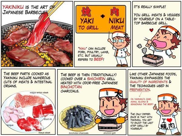 Best of DIY BBQ: Yakiniku vs. Korean BBQ vs. Mookata   OpenRice Singapore