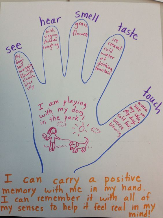 Carry a positive memory in the palm of your hand to help you feel safe and calm wherever you are! I have seen this intervention done before and I have always found it powerful to use with children ...
