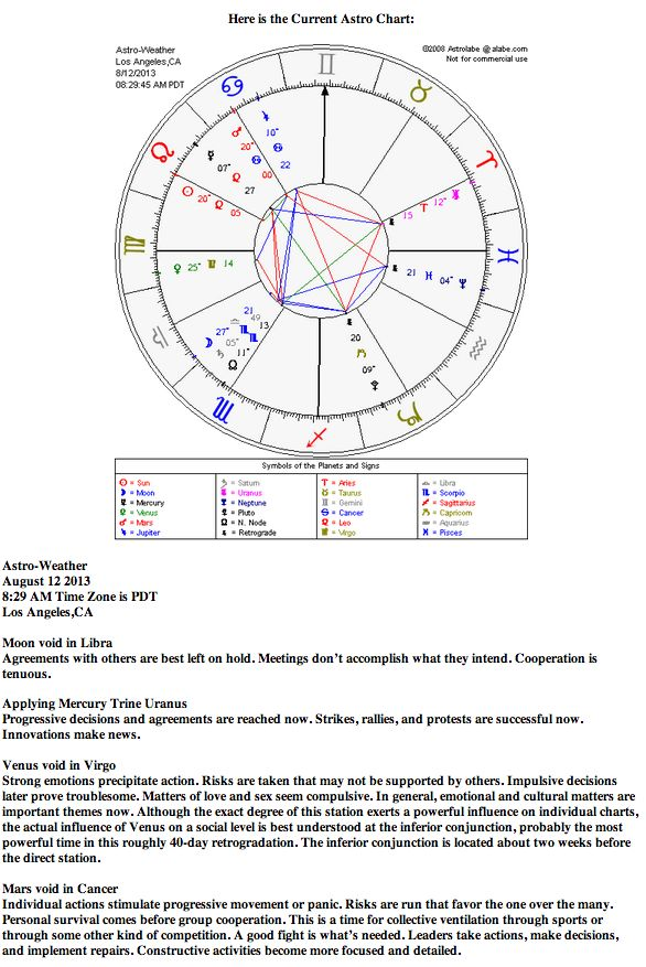 Astrological weather for August 12, 2013 www.astrologynewsworld.com #astrology #horoscope #zodiac #transits #astroweather