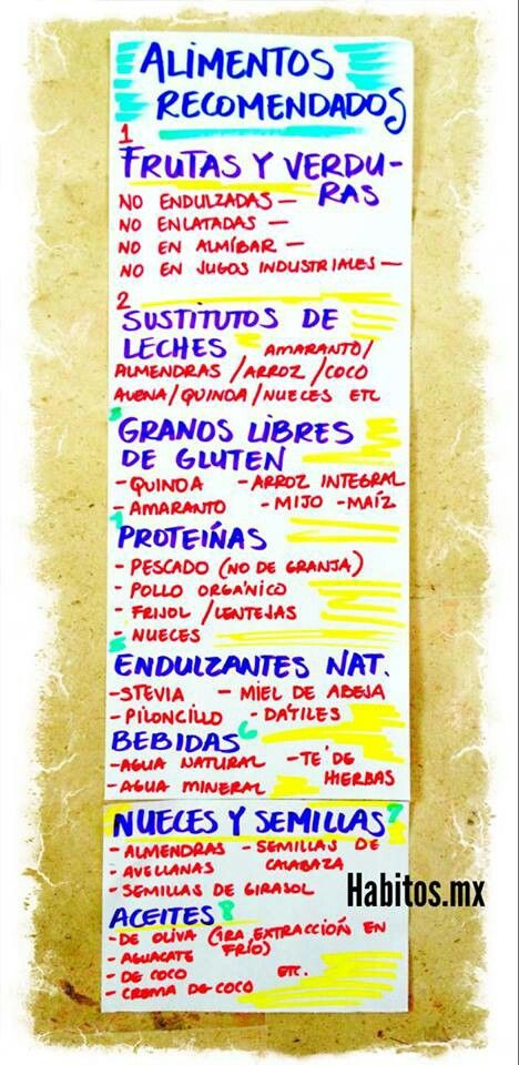 Alimentos recomendados, habitos.mx