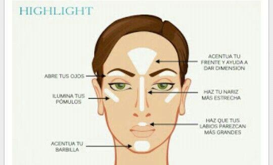 Tips for highlight