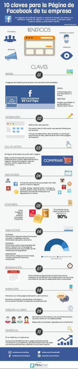 #Infografia #Facebook #Empresa
