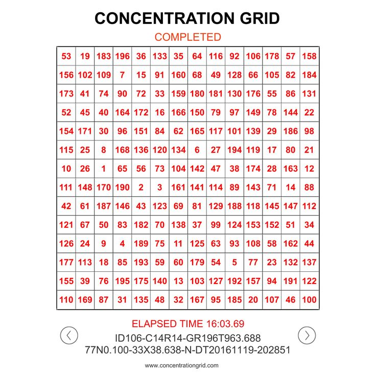 Best Concentration Grid  Mental Skills Training For Baseball