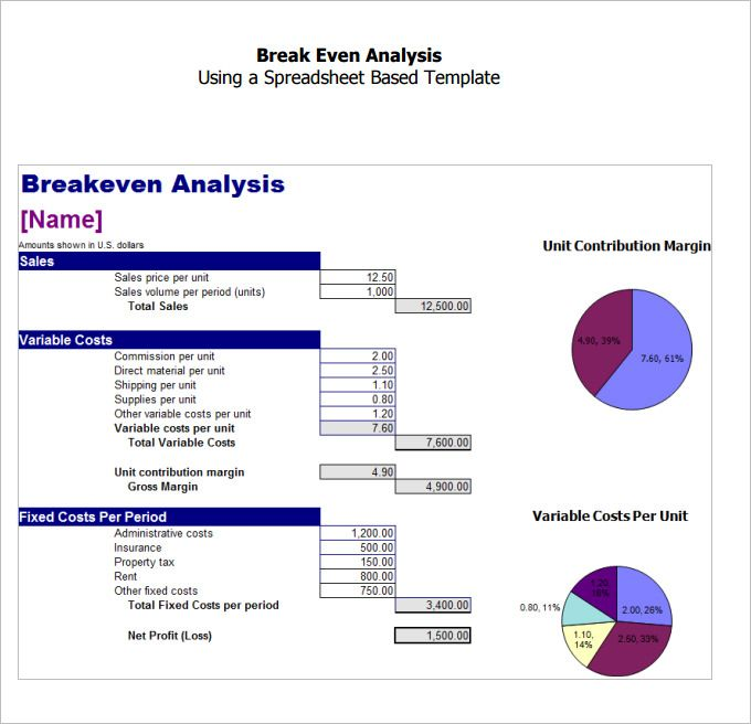 Expense Break Even Calculator Templates 12 Free Xlsx Pdf Templates Templates Free Design Analysis