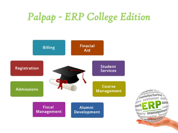 PALPAP survive in Educational Field last 18 years, Palpap's  implementation and enriching thoughts always depend on Educational Institutes to digitize their every activity Like Academic Management, Examination Management, Library management, Hostel Management,  Administration Management, HR management, Admission Management, Payroll Management, Office Management, Finance management, Transport Management,  Security Management,  Attendance Management,  Timetable Management.