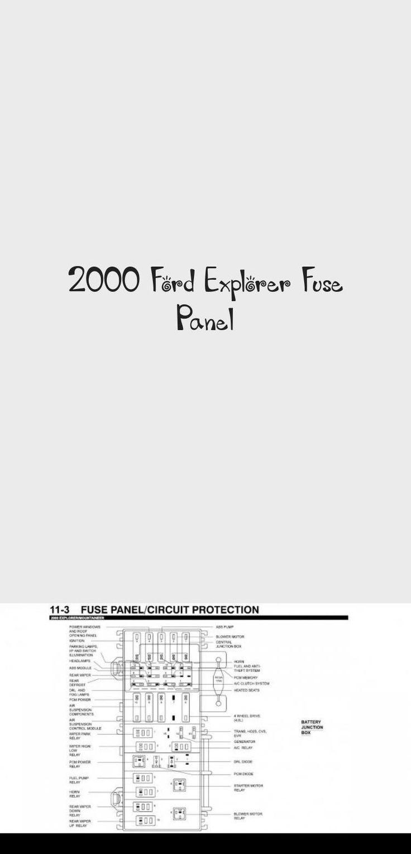 Explorer Fuse Panel Diagram  Fordrangercanopy