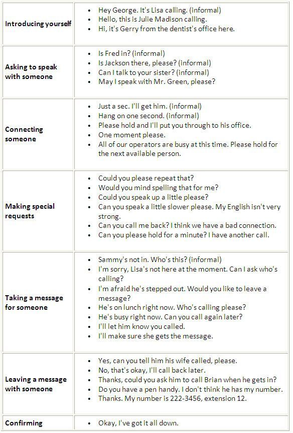 english class help 6 ways to immediately improve your english  using some of the simplest methods to improve your english  take an english class, join an english.