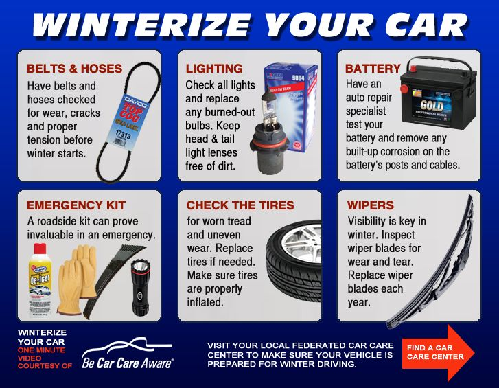Winterizing Your Car: Winter Car Care Tips Http://www.lonewolf-software.com
