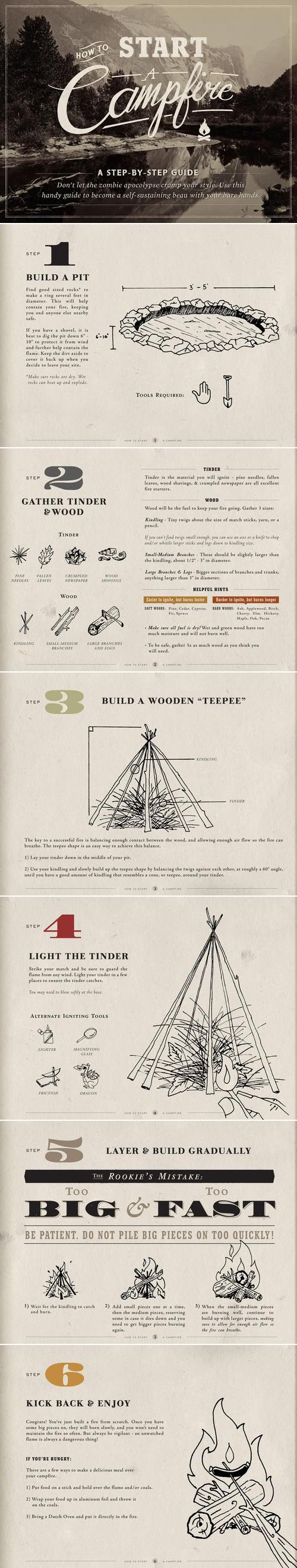 I like this. How to Build a Campfire   Infographic. Let's be honest here. I am pinning this to impress my husband, who could probably make a fire with his eyes closed. And my favorite part (for the record) is #6, when I talk someone into making me a s'more-- and laughing with friends around the fire. (I am a bad camper.)