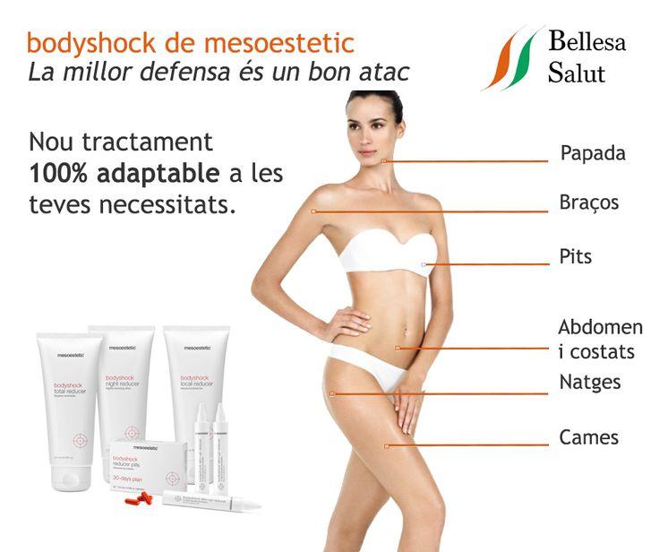 #bodyshock #mesoestetic
