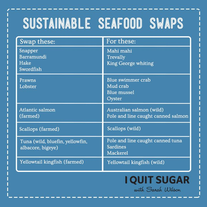 Your cut 'n' keep guide to #sustainable seafood. #lornajane #myactiveyear