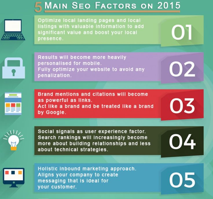 #Tips by skygoneinc.com: Google is getting smarter every day, so pay much attention to the newest SEO ranking factors on 2015