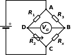 A Wheatstone bridge has four resistors forming the sides of a diamond shape. A battery is connected across one pair of opposite corners, and a galvanometer across the other pair.