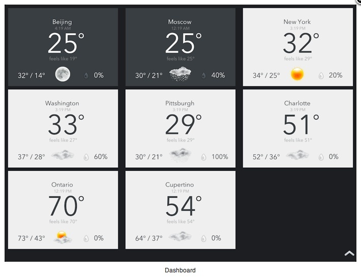 Today Weather for iPad - NOW AVAILABLE! :) itunes.apple.com/... Today Weather is a beautiful, gesture-based weather app now on the iPad as a Universal application.