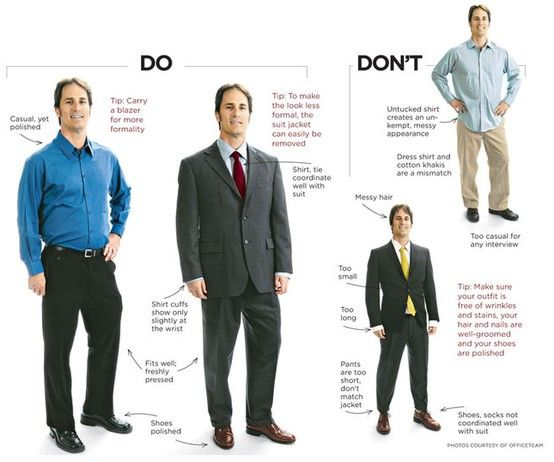 dos and donts for men found via sandi stickrod wasserman center for career - Good And Bad For Interviews Tips Interview Dos And Donts