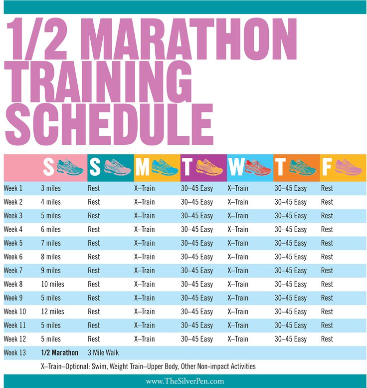 First run a mile... then move towards a 5K, and finally this! Training Schedule for a 1/2 Marathon for all you runners out there...