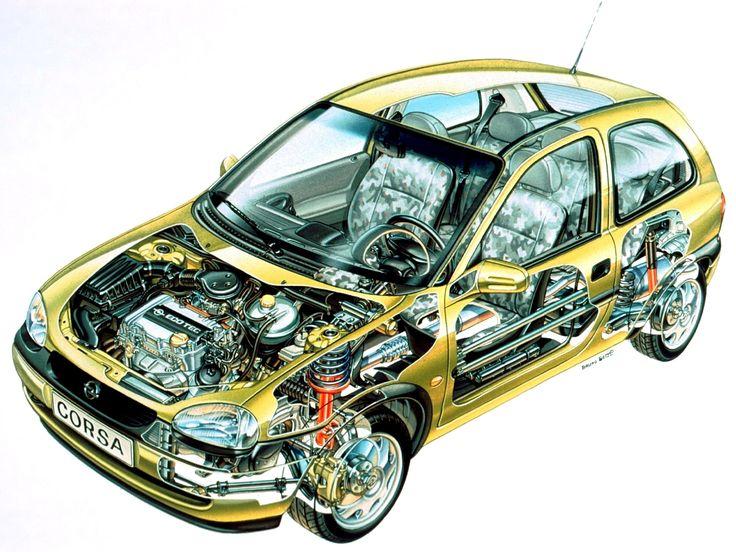 Opel Corsa B 1993. – 2000.