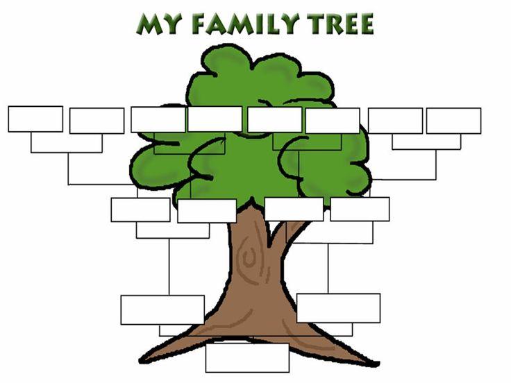 7 Best Family Tree Ideas Images On Pinterest Family Trees Family